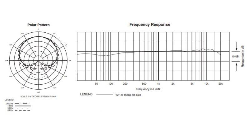 tần số đáp ứng audio technica at2020