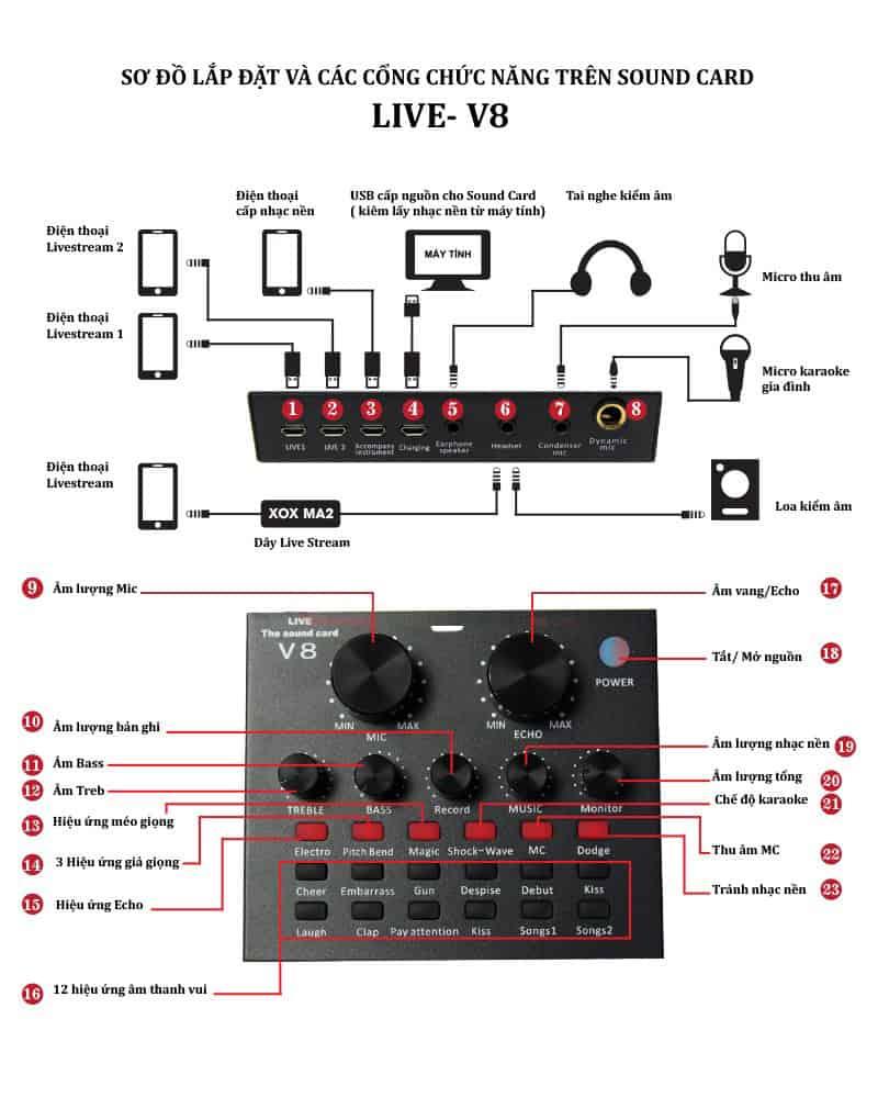 sơ đồ lắp đặt sound card v8